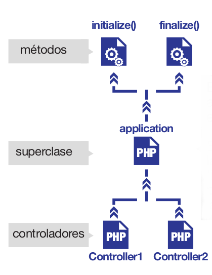 Archivo:Application kumbiaphp framework.png